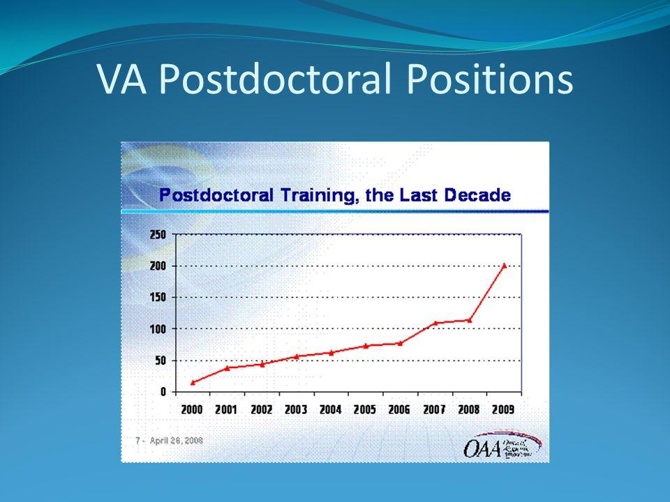 VA Postdoctoral Positions