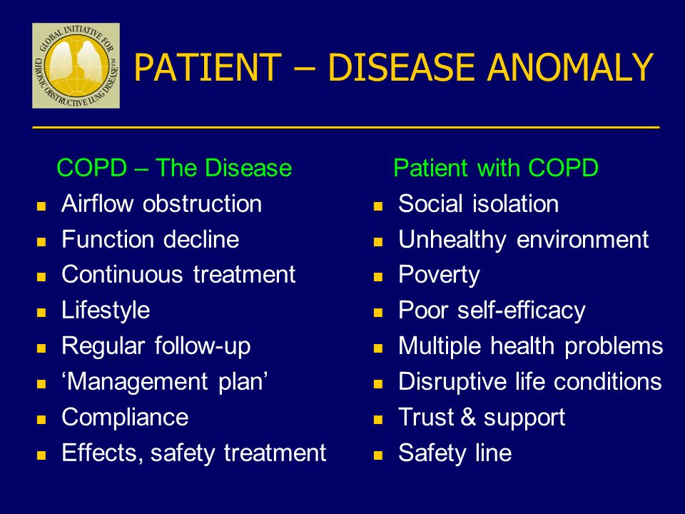 PATIENT – DISEASE ANOMALY