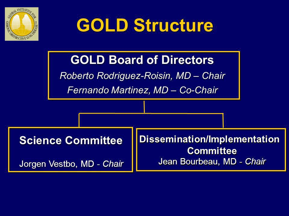 GOLD Board of Directors