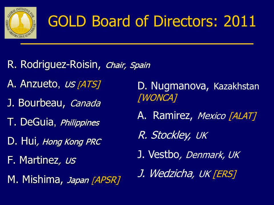 GOLD Board of Directors: 2011