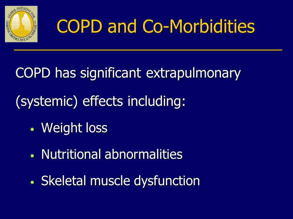 COPD and Co-Morbidities