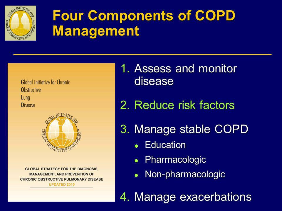 Four Components of COPD Management