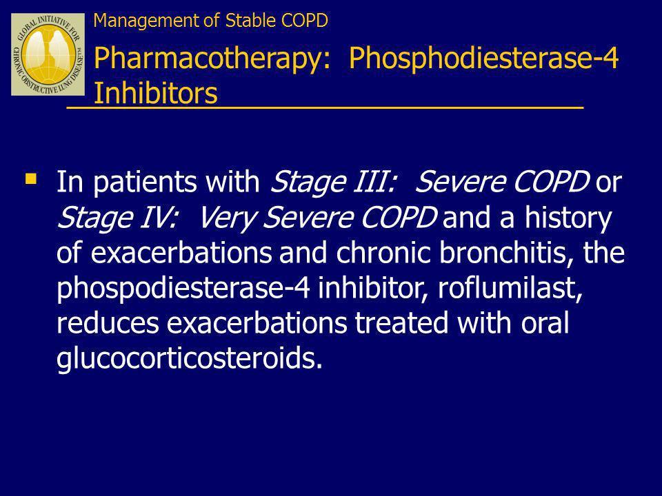 Pharmacotherapy: Phosphodiesterase-4 Inhibitors