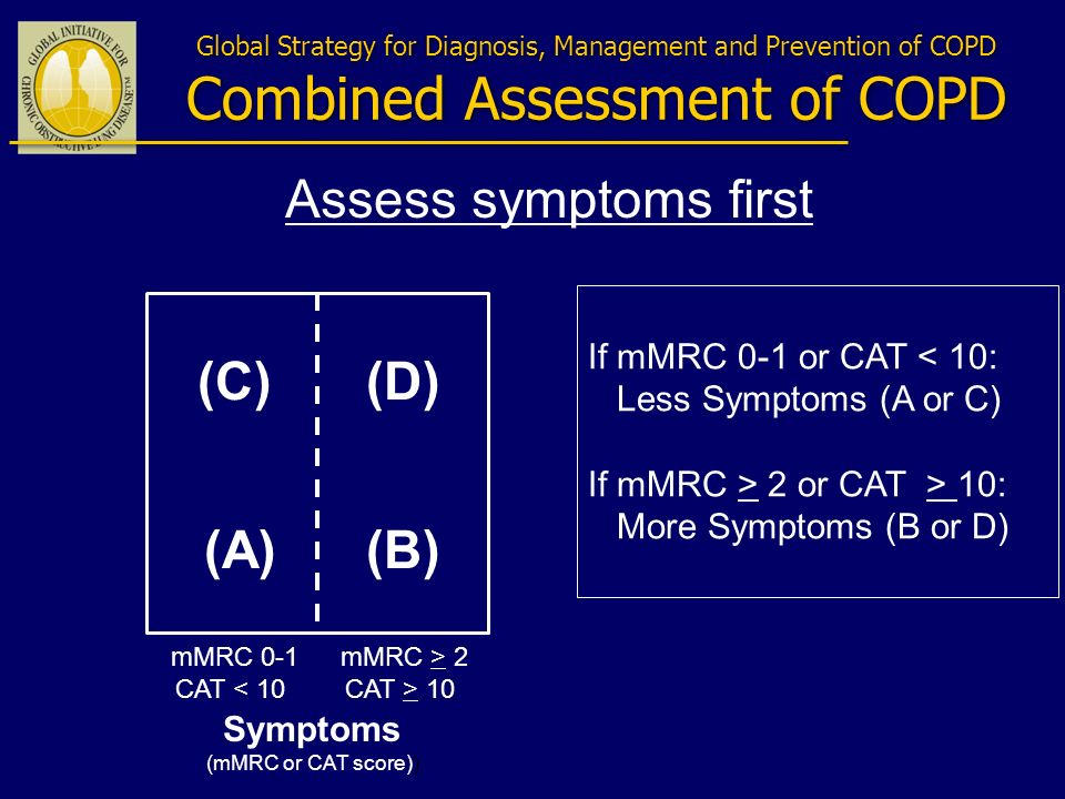 Assess symptoms first (C) (D) (A) (B) If mMRC 0-1 or CAT < 10:
