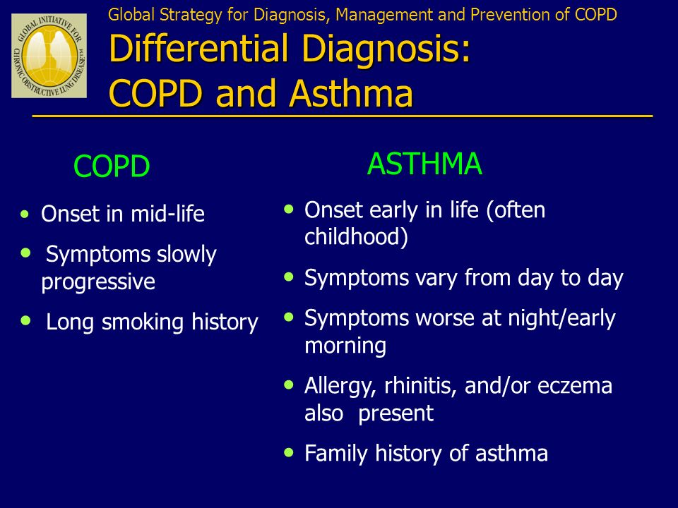 COPD and Asthma ASTHMA COPD Onset early in life (often childhood)