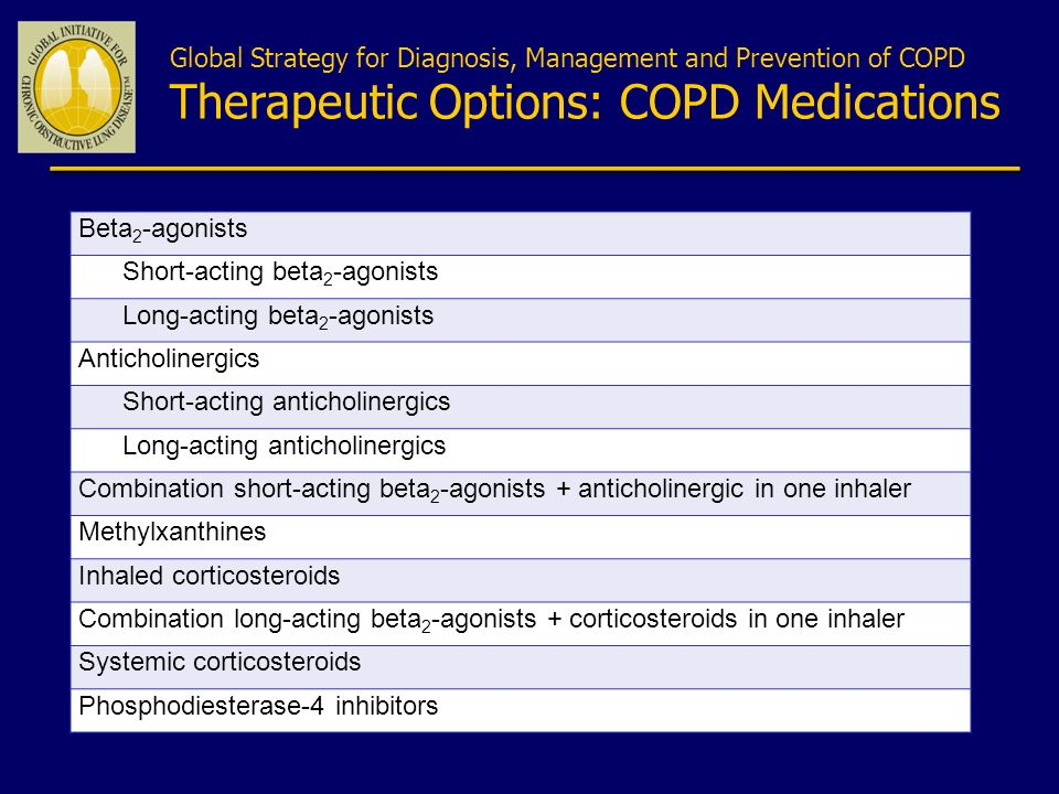 Global Strategy for Diagnosis, Management and Prevention of COPD Therapeutic Options: COPD Medications