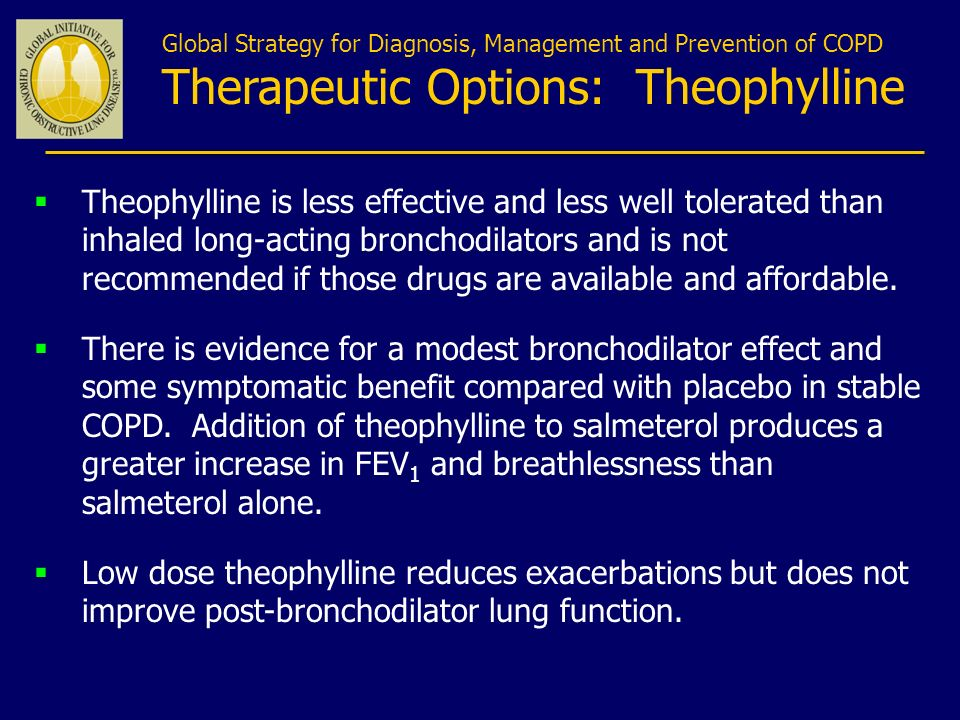 Global Strategy for Diagnosis, Management and Prevention of COPD Therapeutic Options: Theophylline