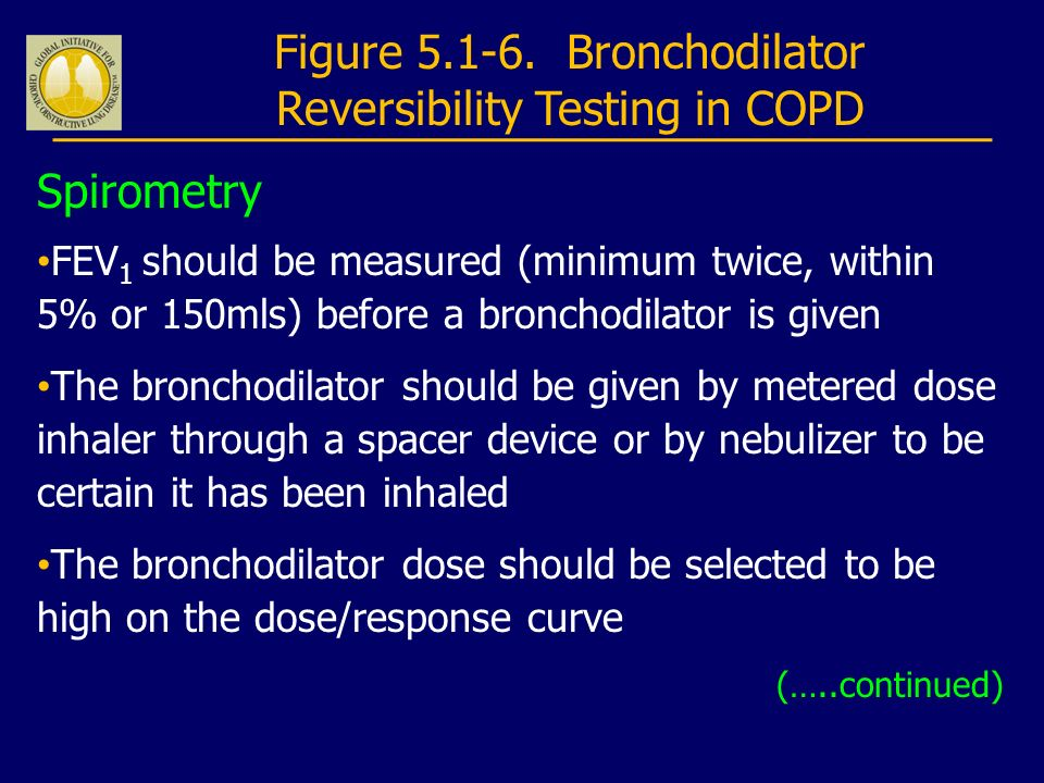 Figure 5.1-6. Bronchodilator Reversibility Testing in COPD