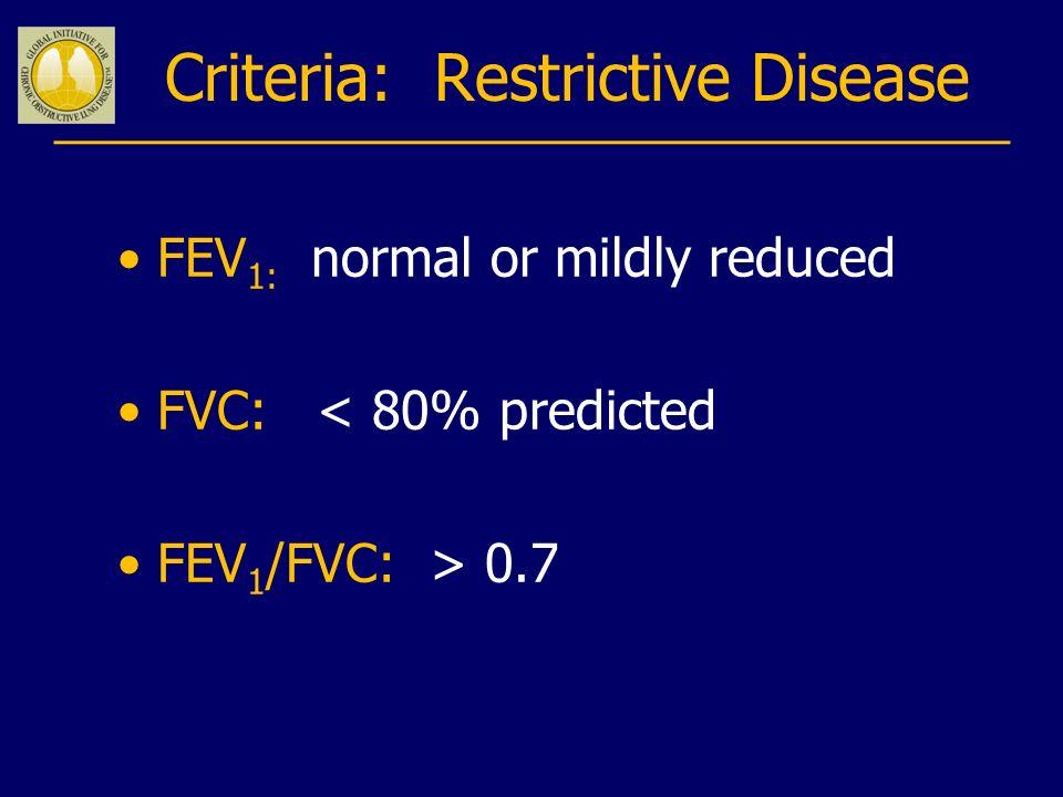 Criteria: Restrictive Disease