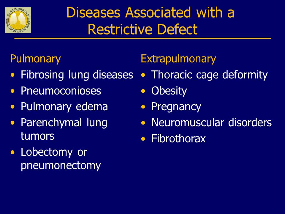 Diseases Associated with a Restrictive Defect