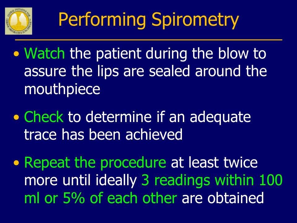 Performing Spirometry