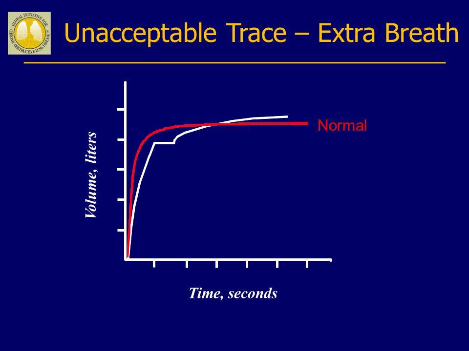 Unacceptable Trace – Extra Breath