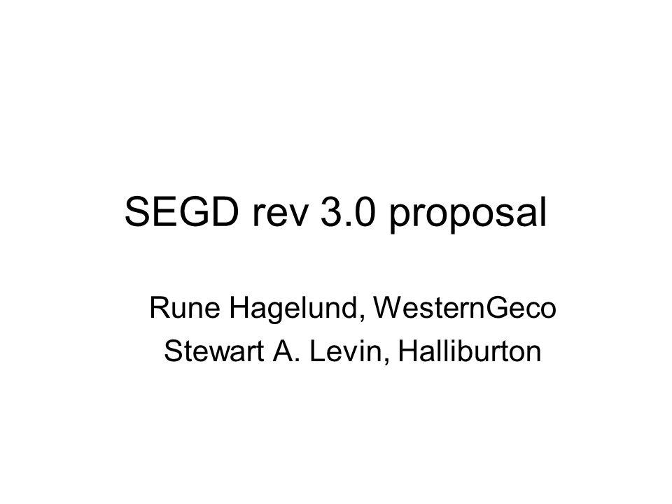 Rune Hagelund, WesternGeco Stewart A. Levin, Halliburton