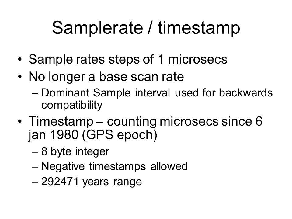 Samplerate / timestamp