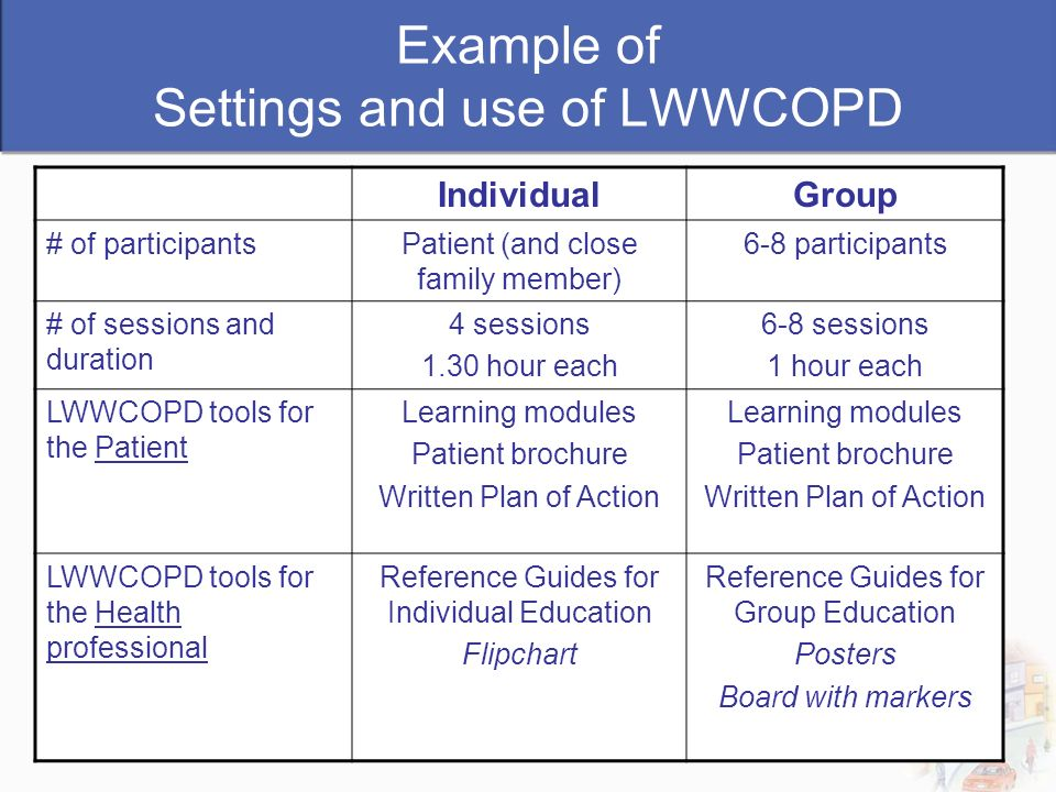 Example of Settings and use of LWWCOPD