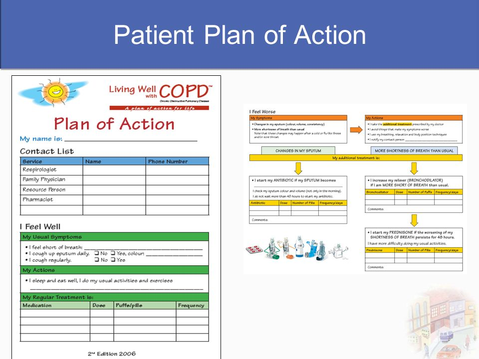 Patient Plan of Action