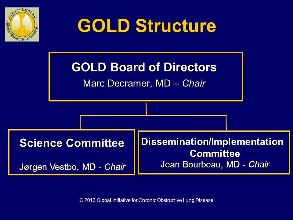 GOLD Board of Directors
