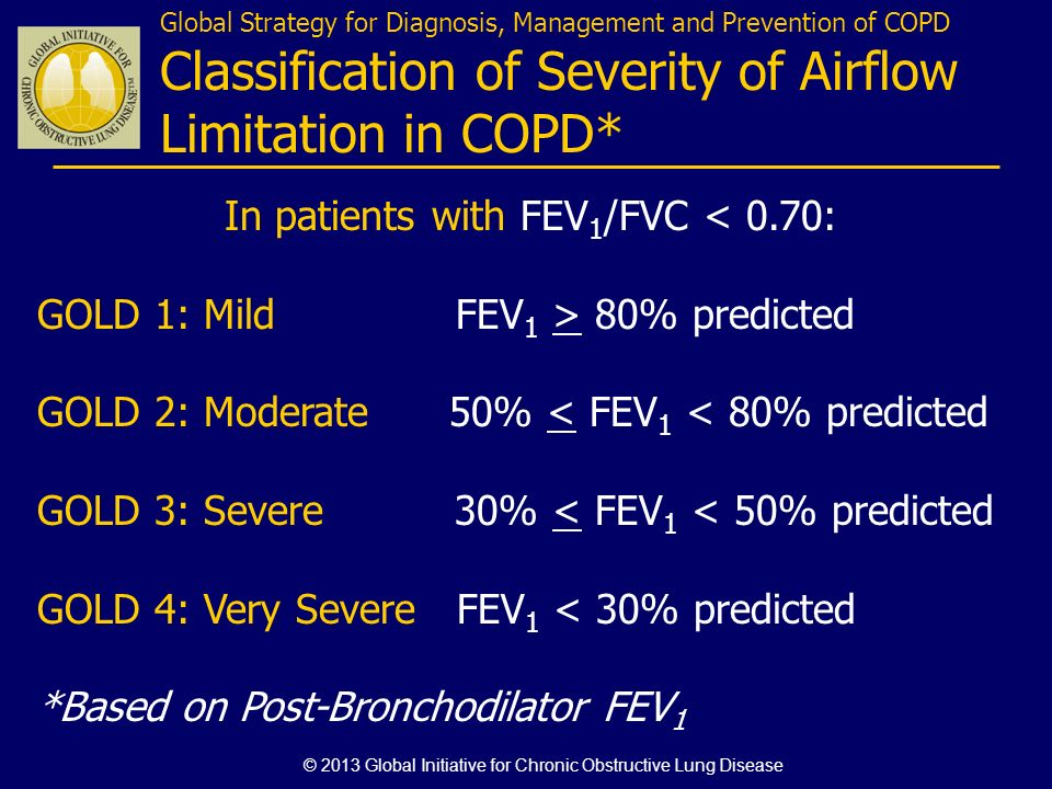 In patients with FEV1/FVC < 0.70:
