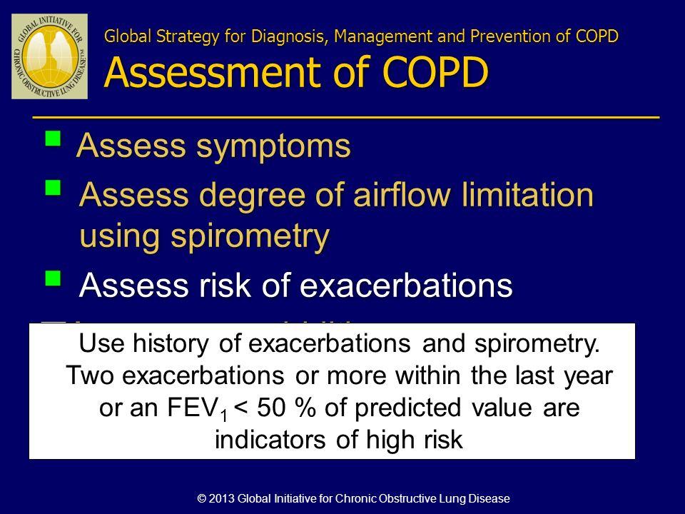 Assess degree of airflow limitation using spirometry