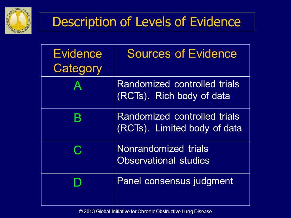 Description of Levels of Evidence