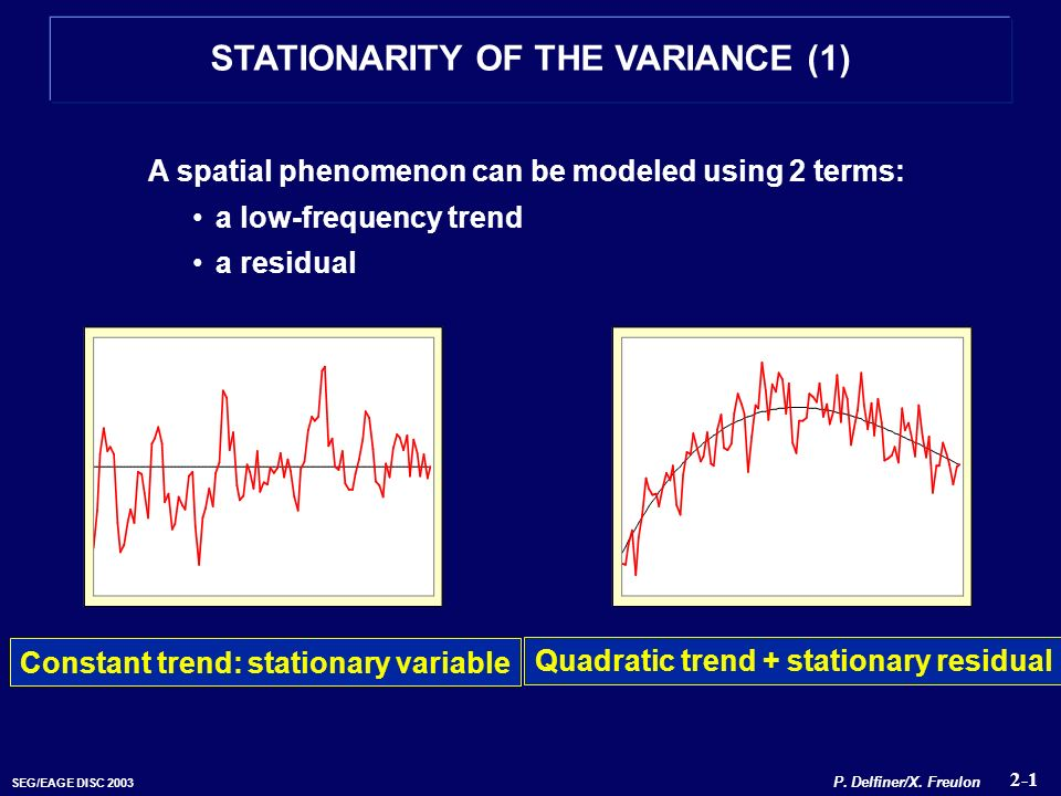 STATIONARITY OF THE VARIANCE (1)