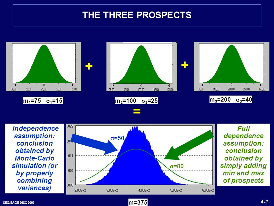 + + = THE THREE PROSPECTS