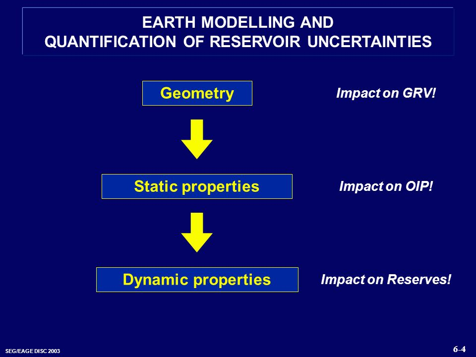 EARTH MODELLING AND QUANTIFICATION OF RESERVOIR UNCERTAINTIES