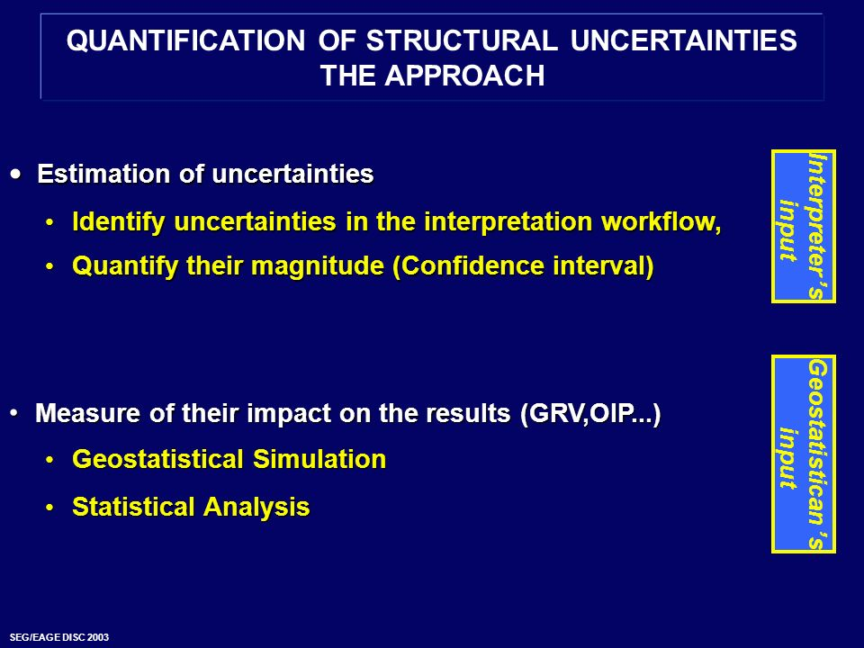 QUANTIFICATION OF STRUCTURAL UNCERTAINTIES THE APPROACH