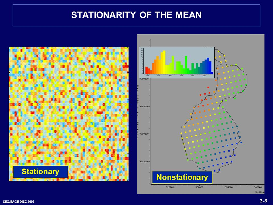 STATIONARITY OF THE MEAN