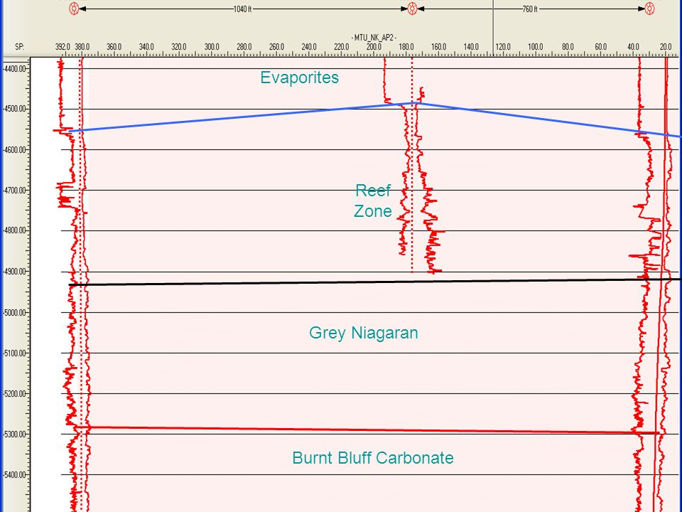 Evaporites Reef Zone Grey Niagaran Burnt Bluff Carbonate