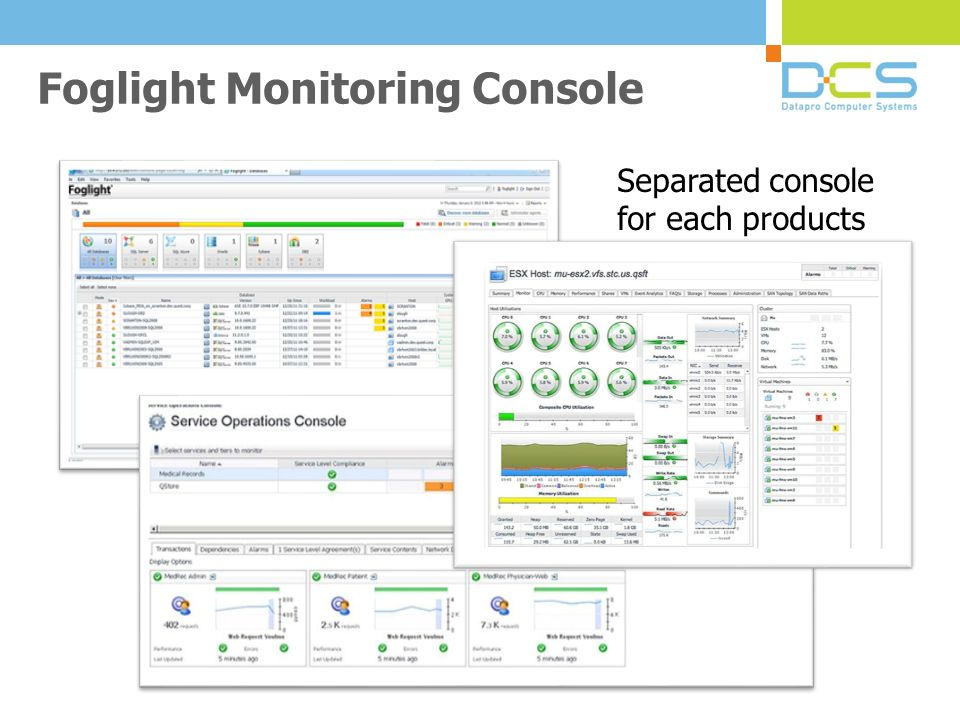 truesight vs nagios foglight ppt video online download On monitoring consul
