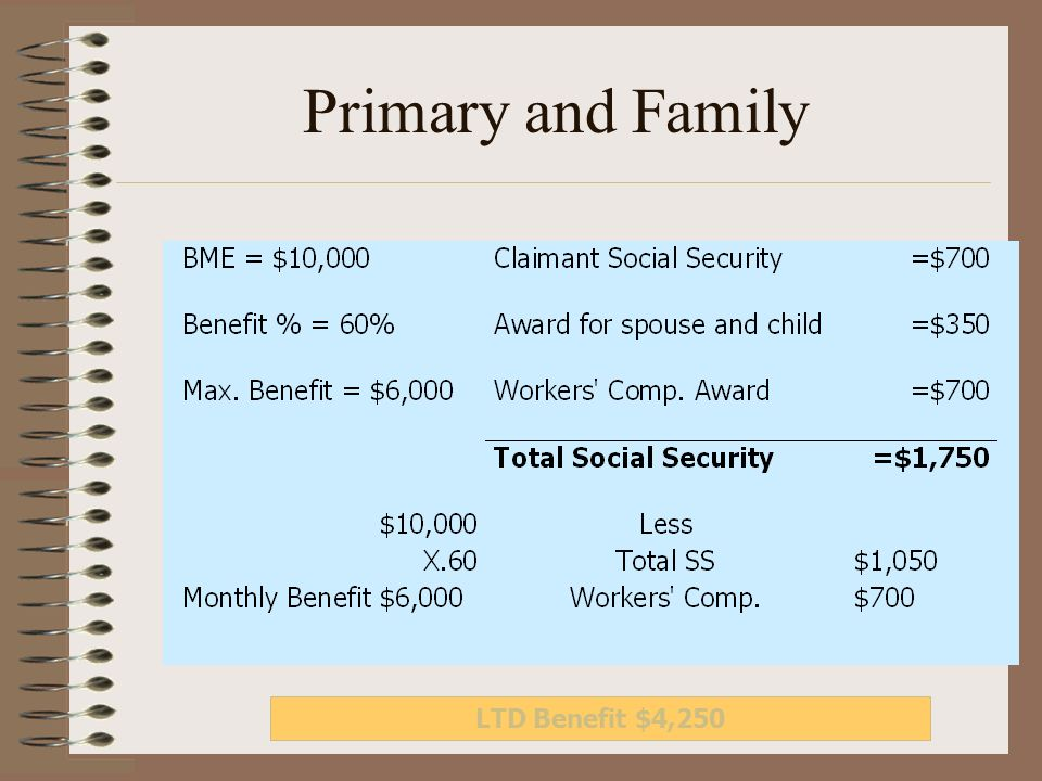 Primary and Family LTD Benefit $4,250