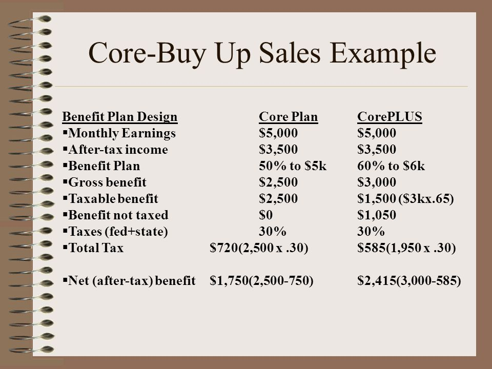 Core-Buy Up Sales Example