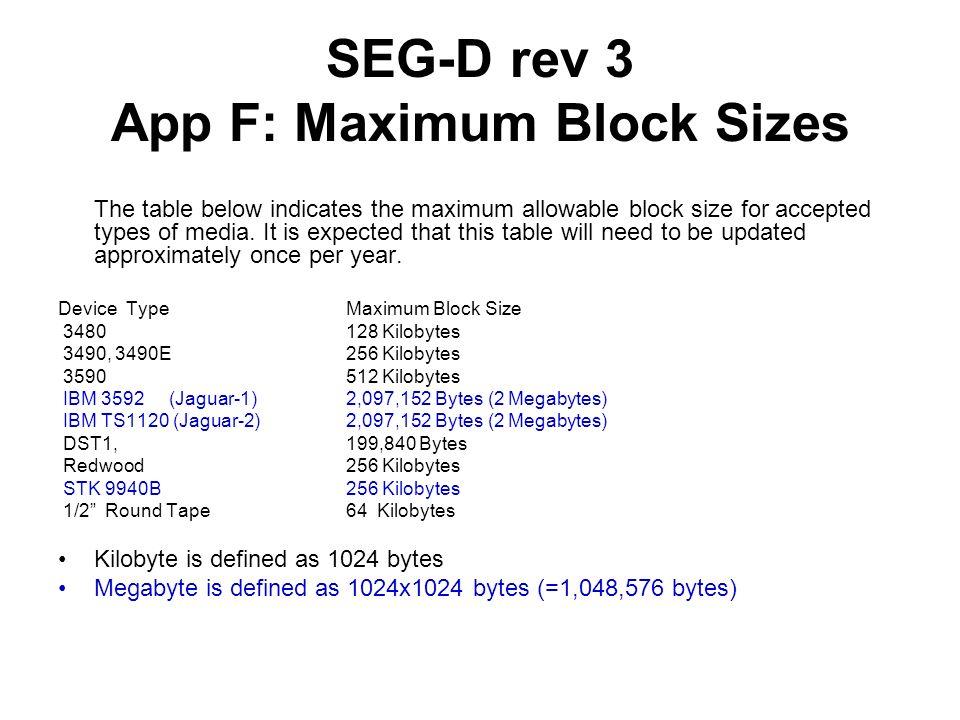 SEG-D rev 3 App F: Maximum Block Sizes
