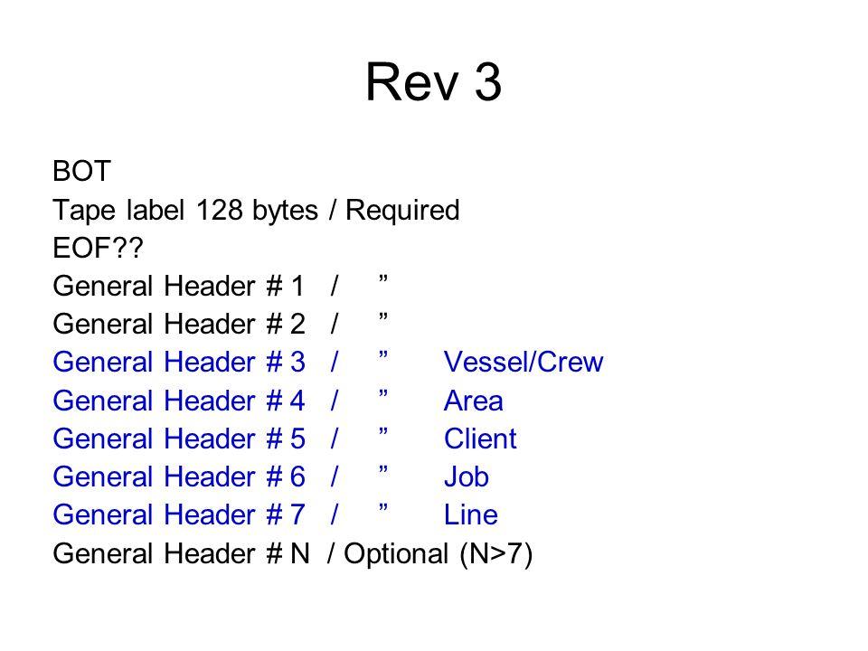 Rev 3 BOT Tape label 128 bytes / Required EOF General Header # 1 /