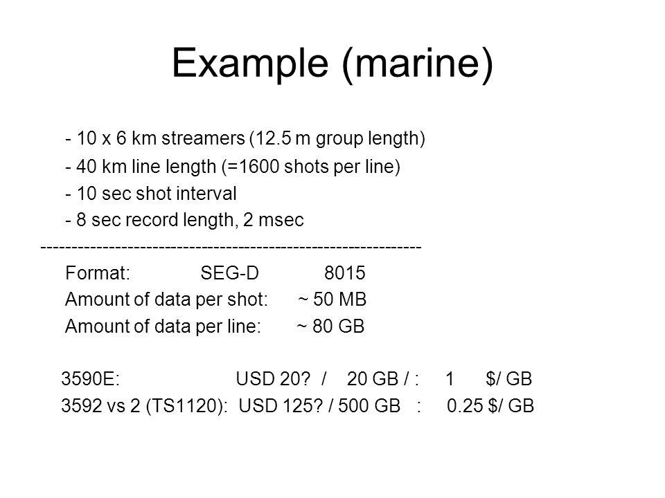 Example (marine) - 10 x 6 km streamers (12.5 m group length)