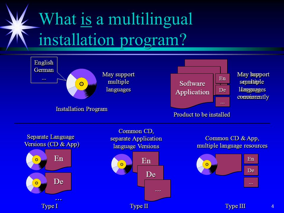 What is a multilingual installation program