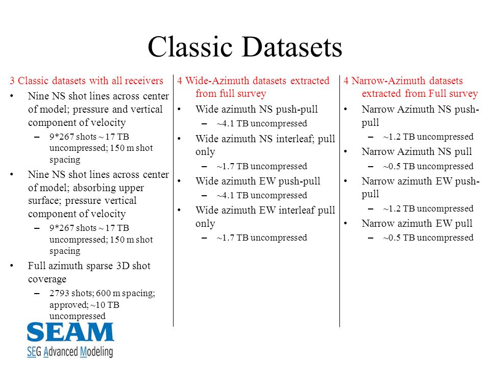 Classic Datasets 3 Classic datasets with all receivers