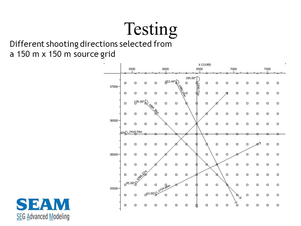 Testing Different shooting directions selected from a 150 m x 150 m source grid