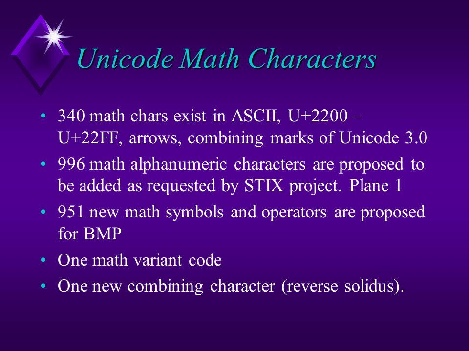 Unicode Math Characters