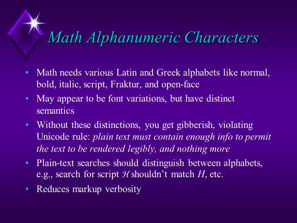 Math Alphanumeric Characters