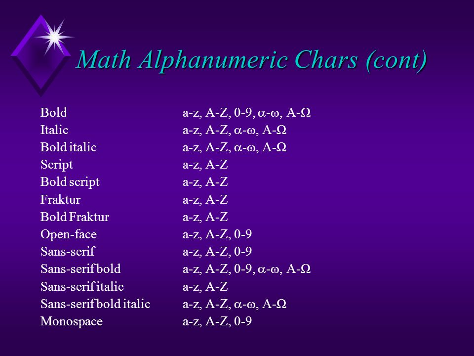 Math Alphanumeric Chars (cont)