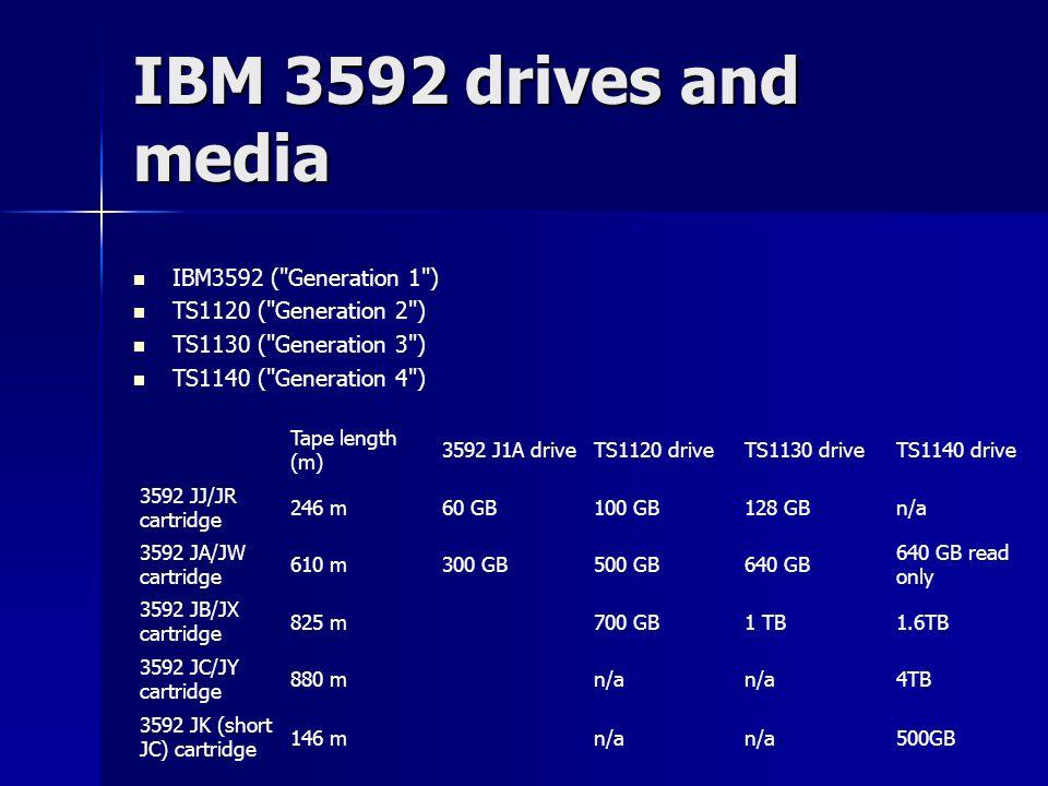 IBM 3592 drives and media IBM3592 ( Generation 1 )