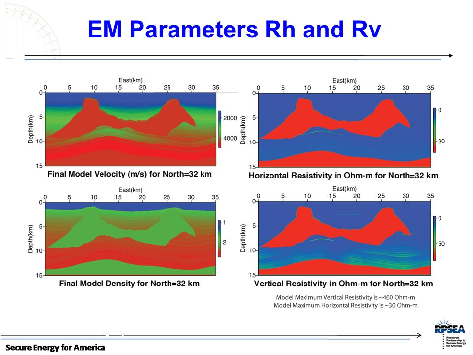 EM Parameters Rh and Rv ~ 11 km long by ~3 km wide