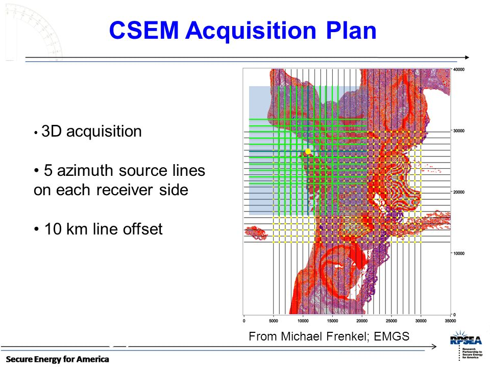 CSEM Acquisition Plan 5 azimuth source lines on each receiver side