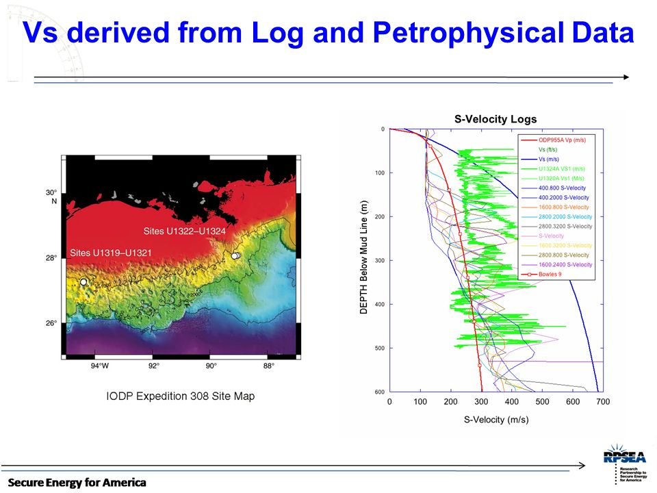 Vs derived from Log and Petrophysical Data