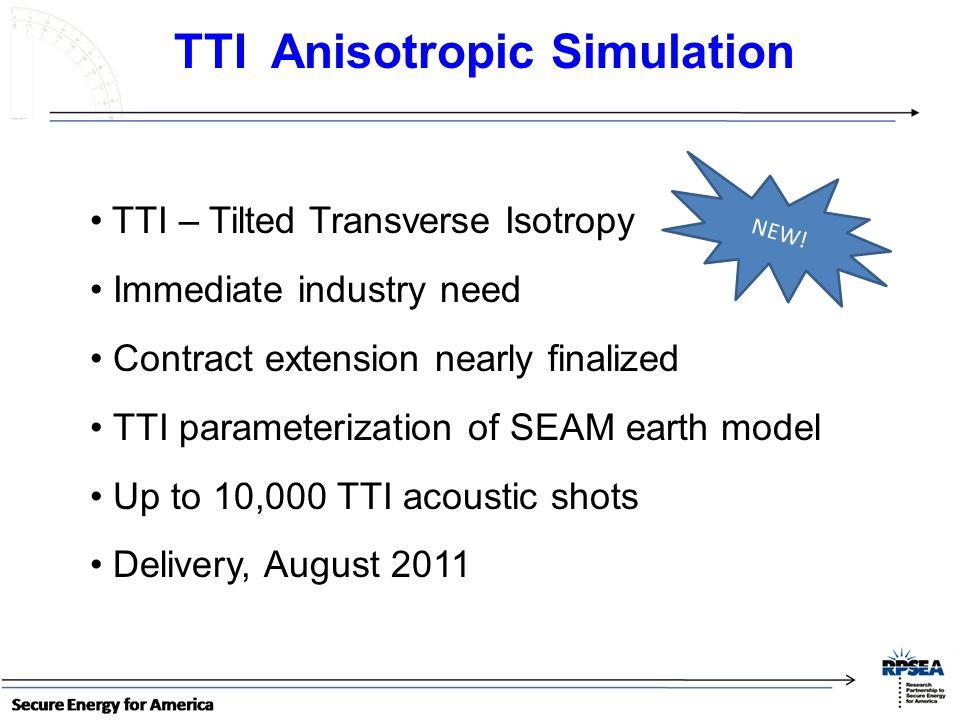 TTI Anisotropic Simulation