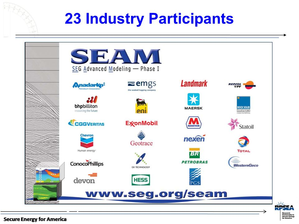 23 Industry Participants