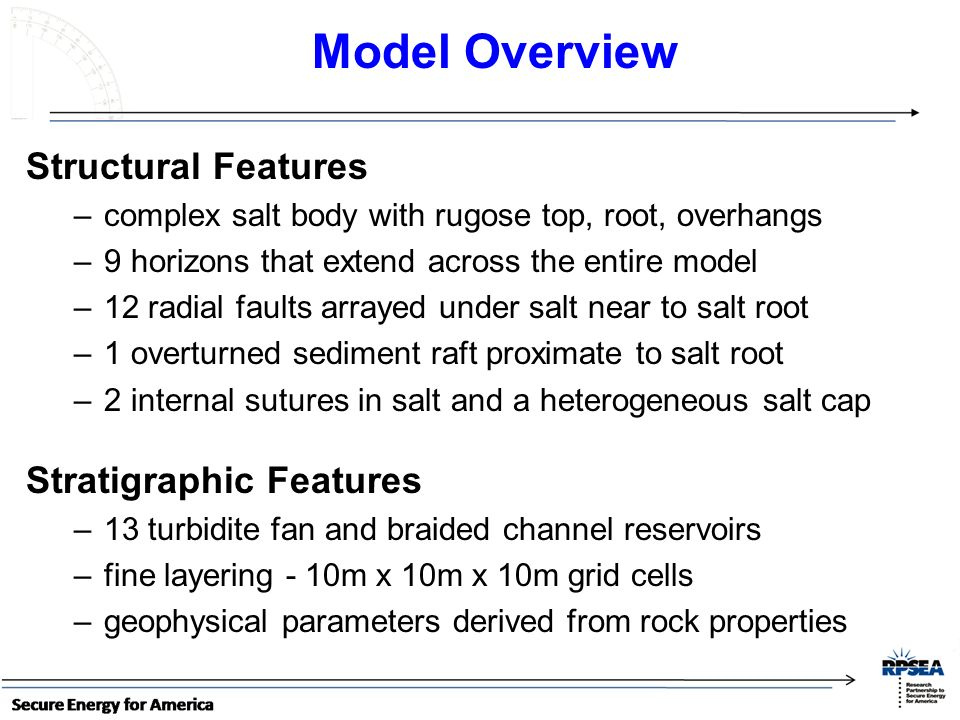 Model Overview Structural Features Stratigraphic Features