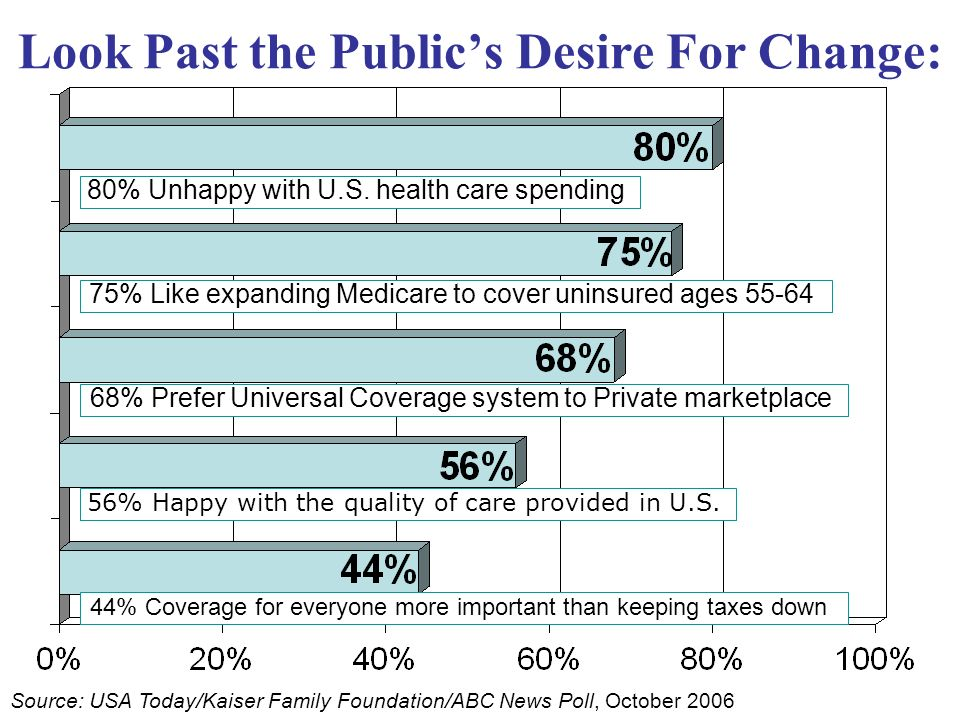 Look Past the Public's Desire For Change: